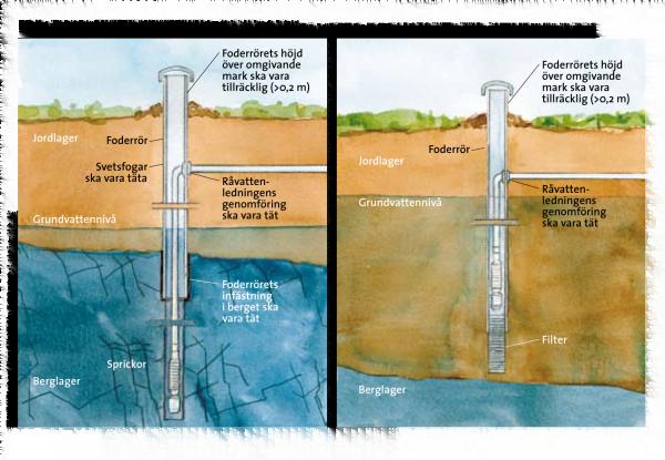 © Sveriges geologiska undersökning
